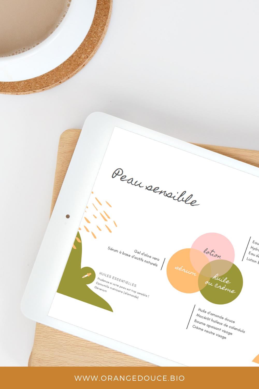 ebook-naturo-green-routine