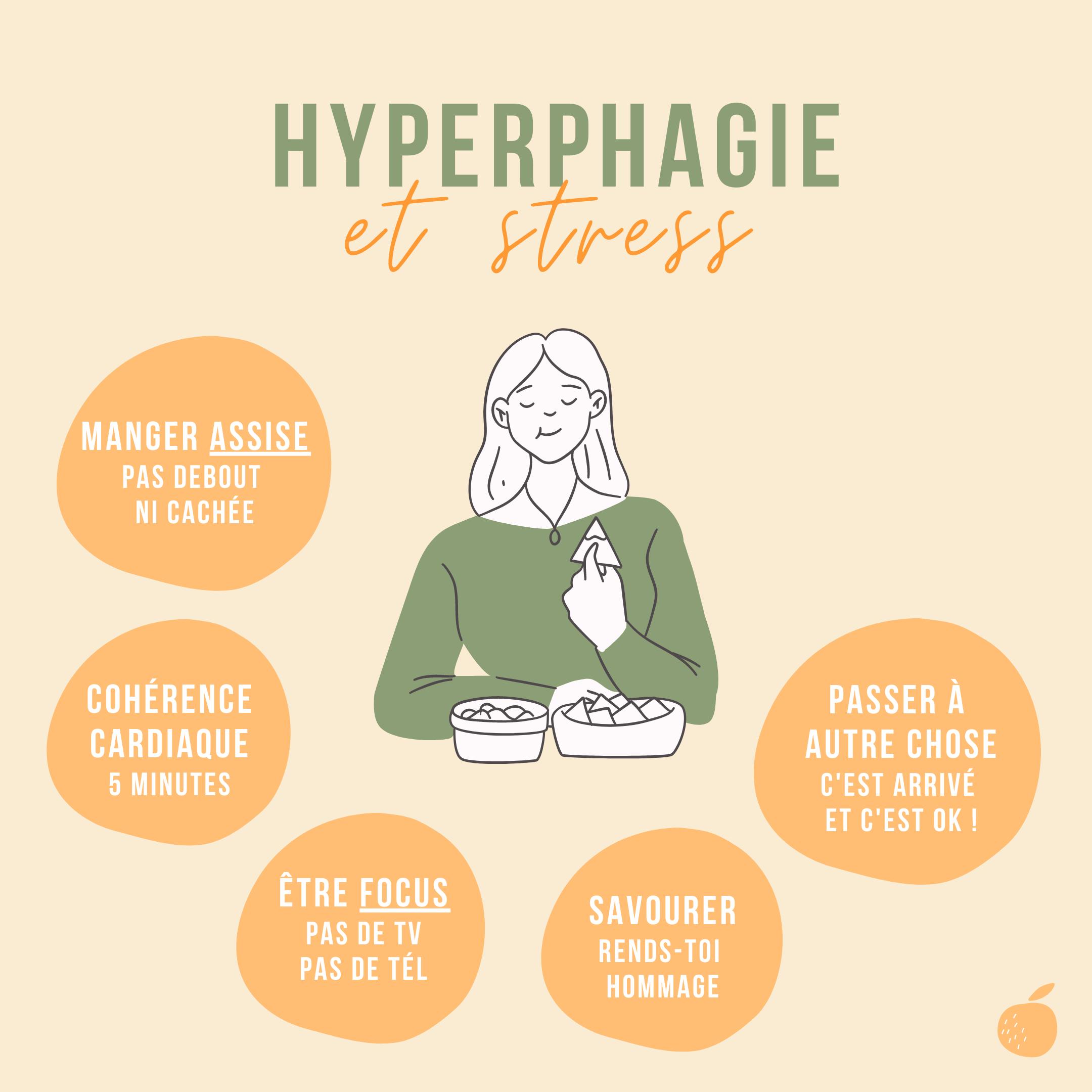 HYPERPHAGIE ET STRESS